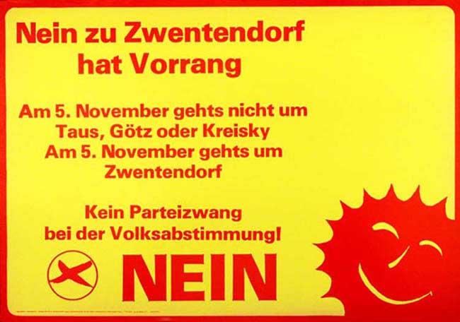 Nein zu Zwentendorf, 1978