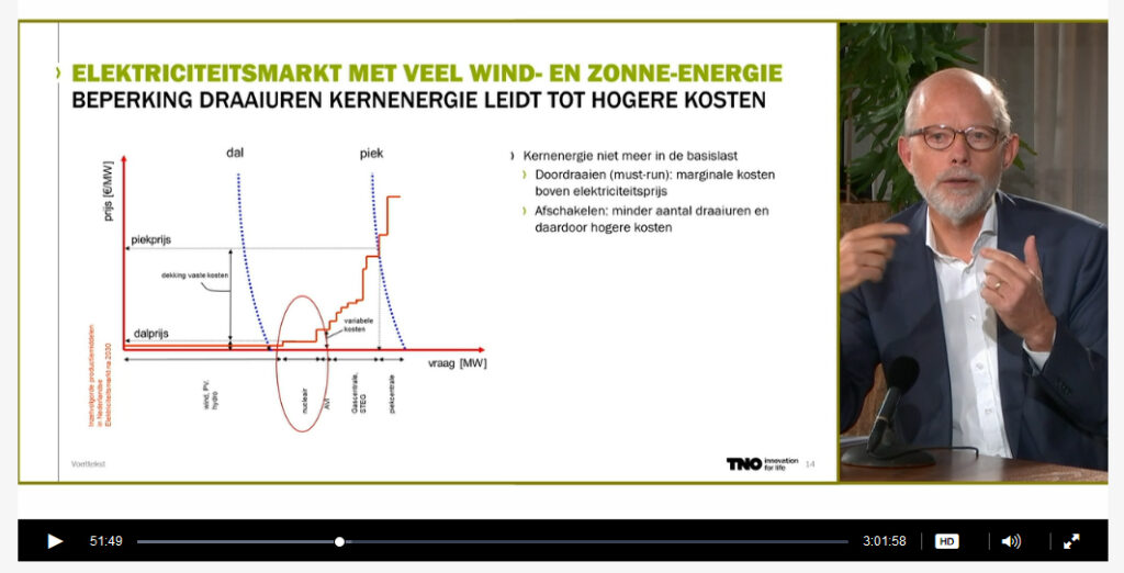 artin Scheepers, Research Manager Energy Transition Studies TNO;