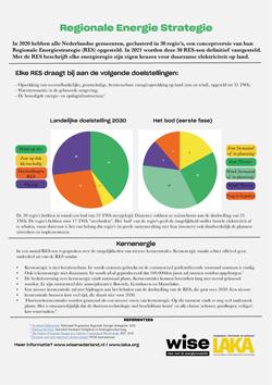 Factsheet Regionale EnergieStrategie