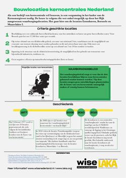 Factsheet Locaties voor kerncentrales